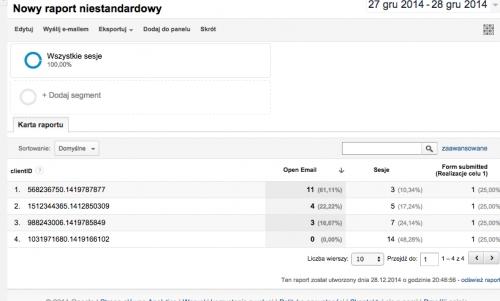 analytics-emailing-raport-custom_0