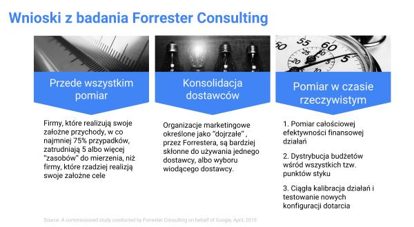 integracja-danych-wnioski-forrester