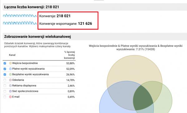 atrybucja-last-click-raport-ga-2
