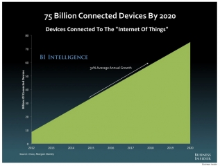 133-future-of-digital