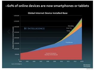 21-future-of-digital