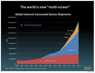 73-future-of-digital