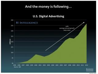 80-future-of-digital