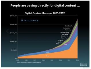 90-future-of-digital