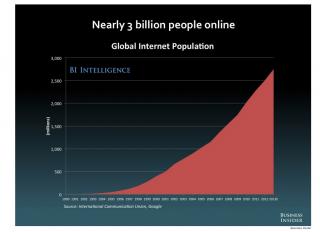 1-future-of-digital