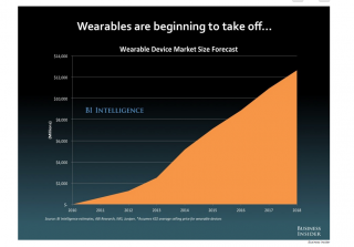 4-future-of-digital-wearables