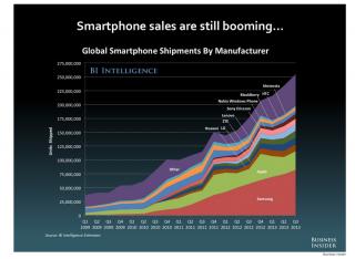 8-future-of-digital-smartphones
