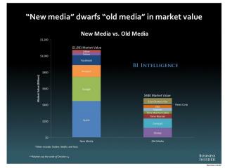 9-future-of-mobile-new-media