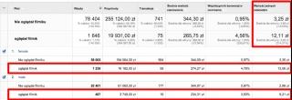 segmentacja-analytics-wideo-plec