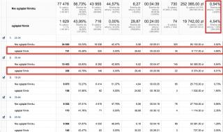 segmentacja-analytics-wideo