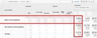 segmentacja-analytics-baner-na-stronie
